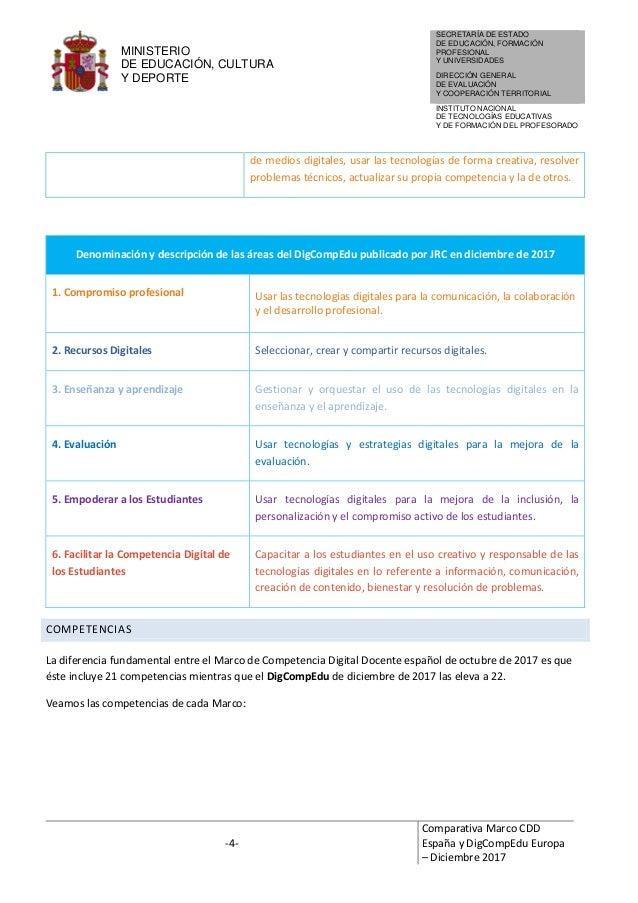 Comparativa Marco de Referencia de la Competencia Digital Docente (IN…