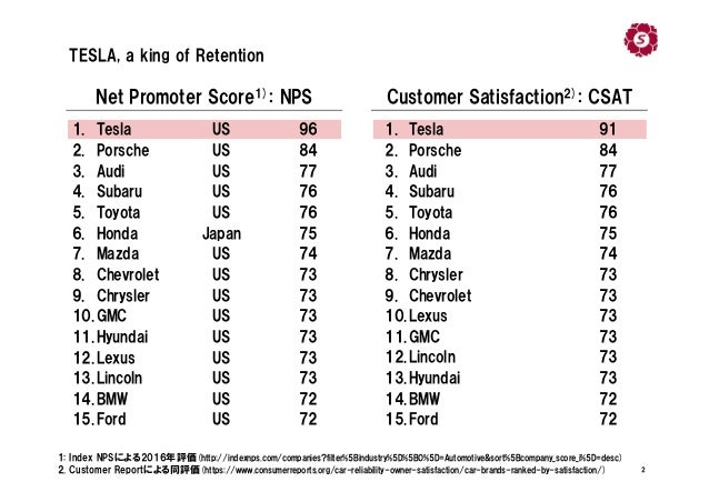 Customer Success Japan 201712 Slide 3