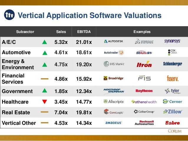 Application software: an overview | technology updates jollygoo. Com.