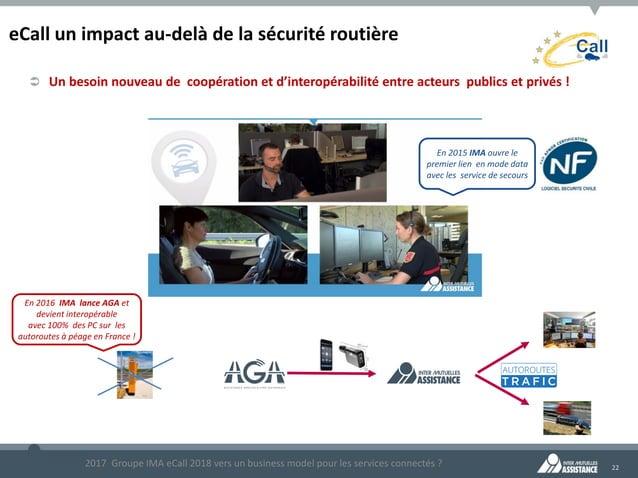 222017 Groupe IMA eCall 2018 vers un business model pour les services connectés ?  Un besoin nouveau de coopération et d'...