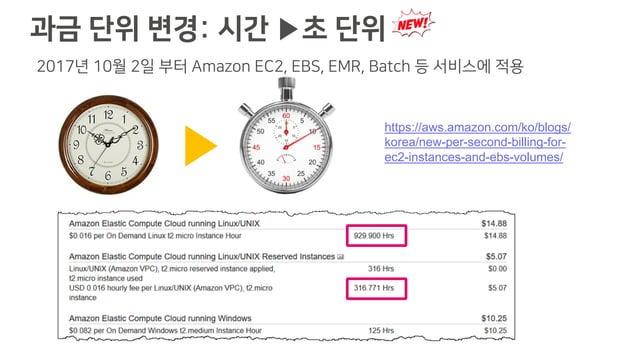 과금 단위 변경: 시간 ▶초 단위 https://aws.amazon.com/ko/blogs/ korea/new-per-second-billing-for- ec2-instances-and-ebs-volumes/ 2017년...