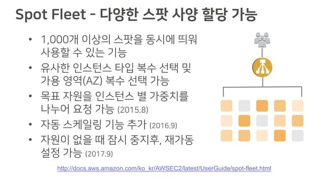 Spot Fleet - 산정 방법 http://docs.aws.amazon.com/ko_kr/AWSEC2/latest/UserGuide/spot-fleet.html#instance-weighting-walkthrough