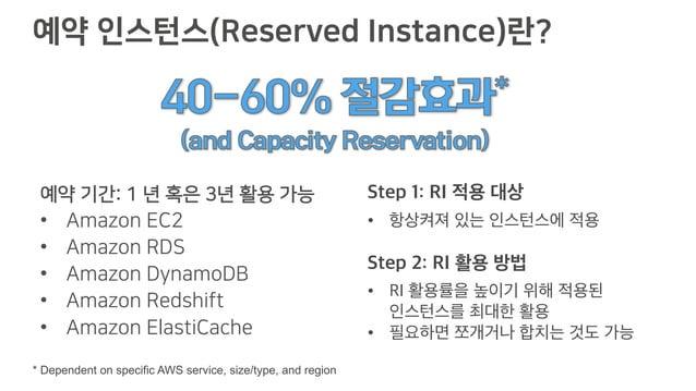 예약 인스턴스(Reserved Instance)란? 예약 기간: 1 년 혹은 3년 활용 가능 • Amazon EC2 • Amazon RDS • Amazon DynamoDB • Amazon Redshift • Amazon...