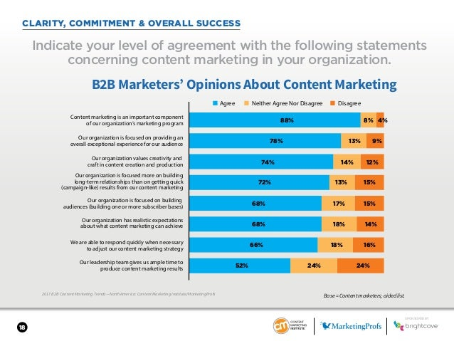 18 CLARITY, COMMITMENT & OVERALL SUCCESS 2017 B2B Content Marketing Trends—North America: Content Marketing Institute/Mark...