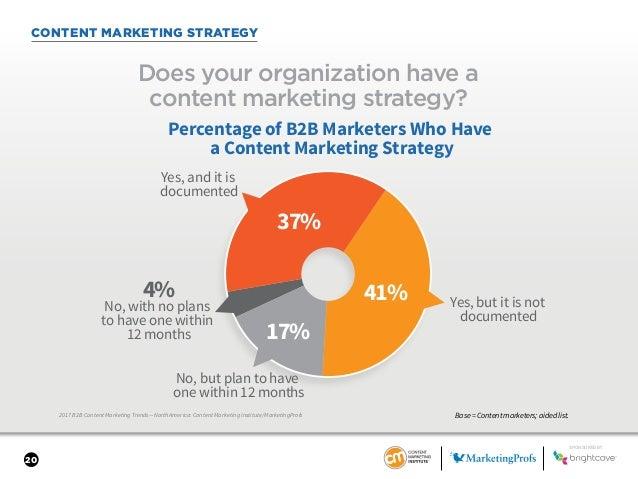 20 CONTENT MARKETING STRATEGY 2017 B2B Content Marketing Trends—North America: Content Marketing Institute/MarketingProfs ...