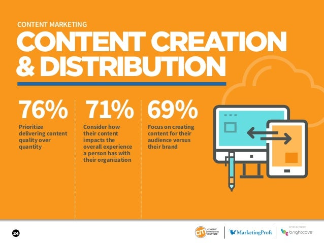 24 CONTENTCREATION &DISTRIBUTION 76% 71% 69%Prioritize delivering content quality over quantity Consider how their content...