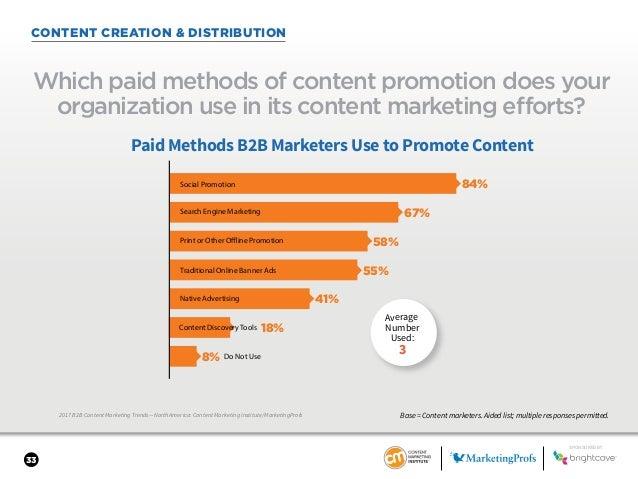 33 CONTENT CREATION & DISTRIBUTION 2017 B2B Content Marketing Trends—North America: Content Marketing Institute/MarketingP...
