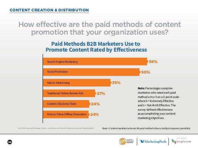 34 CONTENT CREATION & DISTRIBUTION 2017 B2B Content Marketing Trends—North America: Content Marketing Institute/MarketingP...