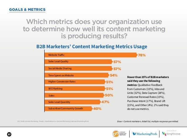 37 GOALS & METRICS 2017 B2B Content Marketing Trends—North America: Content Marketing Institute/MarketingProfs Which metri...