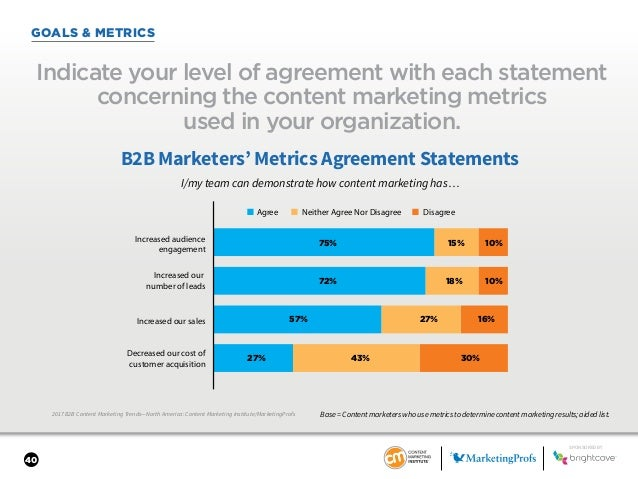 40 GOALS & METRICS 2017 B2B Content Marketing Trends—North America: Content Marketing Institute/MarketingProfs Indicate yo...