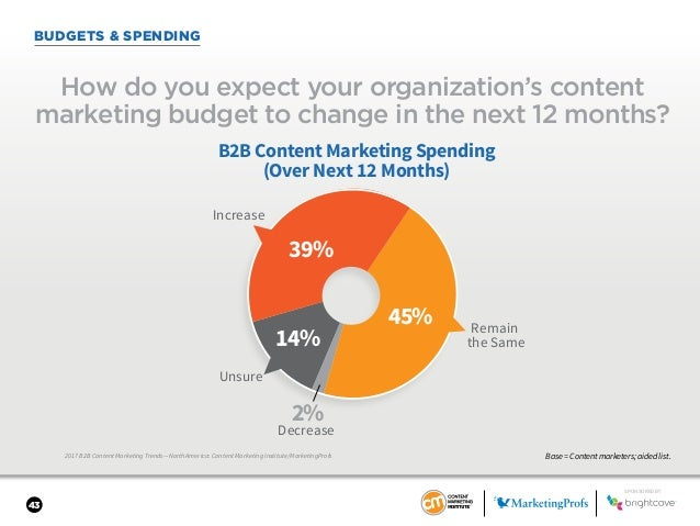 43 BUDGETS & SPENDING 2017 B2B Content Marketing Trends—North America: Content Marketing Institute/MarketingProfs How do y...