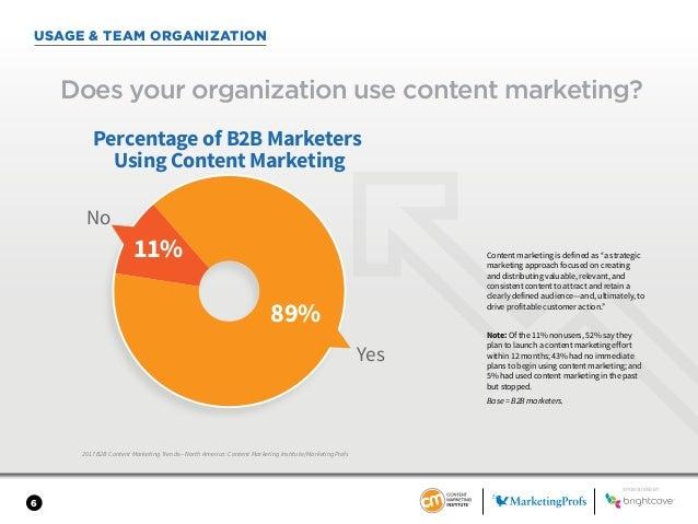 6 USAGE & TEAM ORGANIZATION 2017 B2B Content Marketing Trends—North America: Content Marketing Institute/MarketingProfs Do...