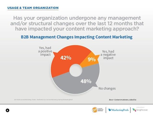 9 USAGE & TEAM ORGANIZATION 2017 B2B Content Marketing Trends—North America: Content Marketing Institute/MarketingProfs Ha...