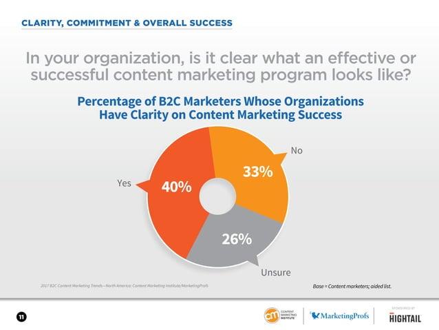 11 CLARITY, COMMITMENT & OVERALL SUCCESS 2017 B2C Content Marketing Trends—North America: Content Marketing Institute/Mark...