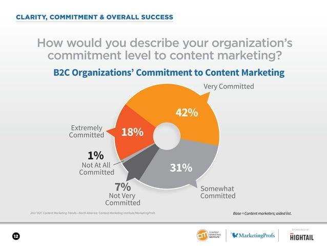 12 CLARITY, COMMITMENT & OVERALL SUCCESS 2017 B2C Content Marketing Trends—North America: Content Marketing Institute/Mark...