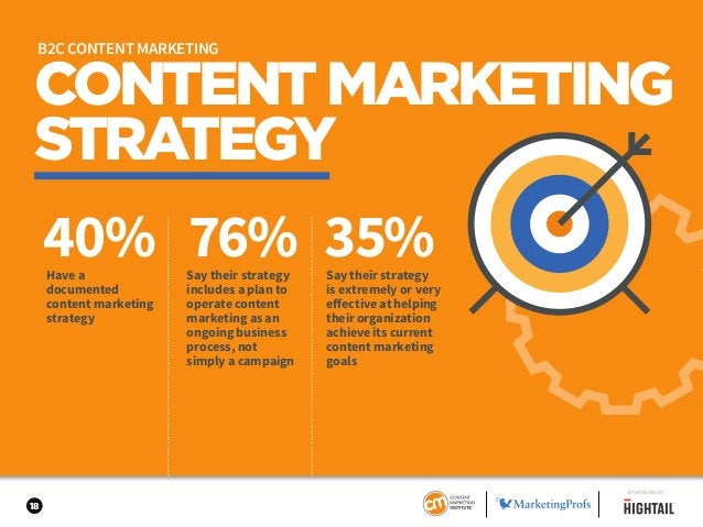 18 CONTENTMARKETING STRATEGY 40%Have a documented content marketing strategy 76% 35%Say their strategy includes a plan to ...