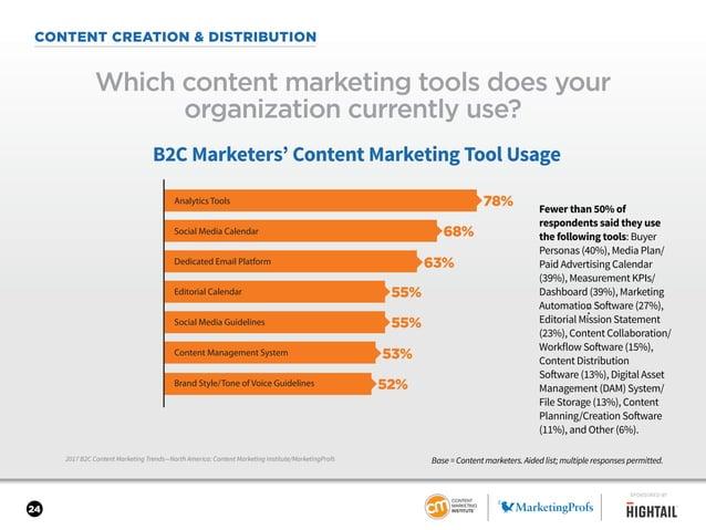24 CONTENT CREATION & DISTRIBUTION 2017 B2C Content Marketing Trends—North America: Content Marketing Institute/MarketingP...