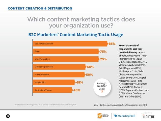 27 CONTENT CREATION & DISTRIBUTION 2017 B2C Content Marketing Trends—North America: Content Marketing Institute/MarketingP...