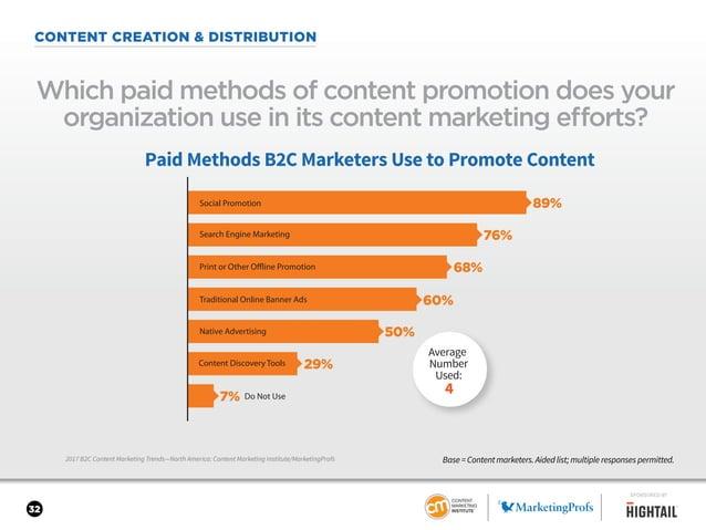 32 CONTENT CREATION & DISTRIBUTION 2017 B2C Content Marketing Trends—North America: Content Marketing Institute/MarketingP...