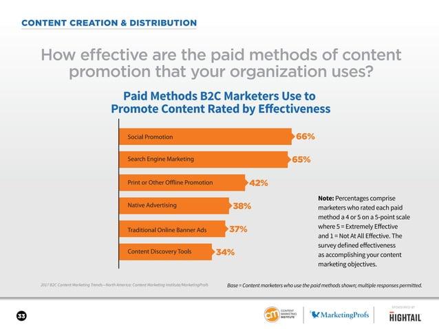 33 CONTENT CREATION & DISTRIBUTION 2017 B2C Content Marketing Trends—North America: Content Marketing Institute/MarketingP...