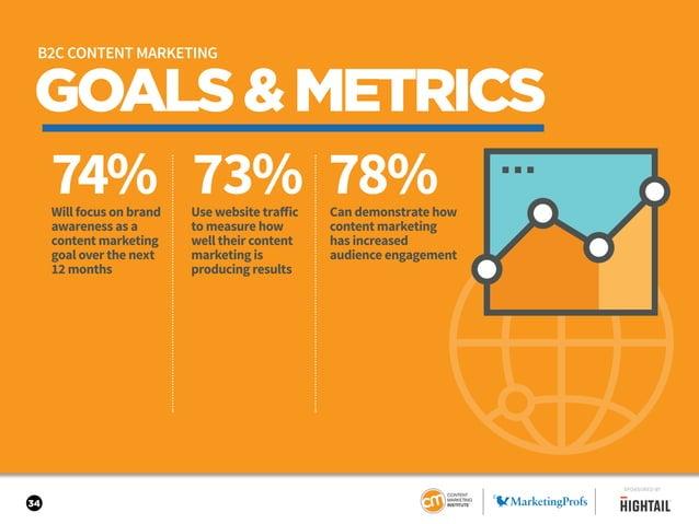 34 GOALS&METRICS 74% 73% 78%Will focus on brand awareness as a content marketing goal over the next 12 months Use website ...