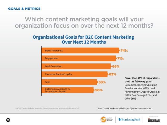 35 GOALS & METRICS 2017 B2C Content Marketing Trends—North America: Content Marketing Institute/MarketingProfs Which conte...