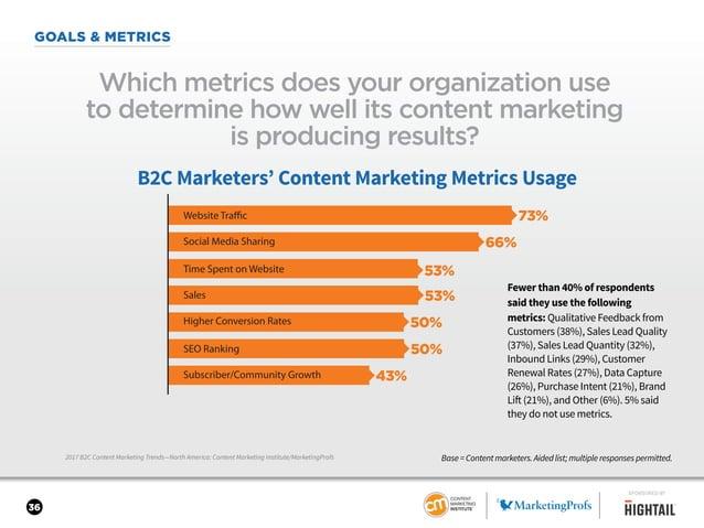 36 GOALS & METRICS 2017 B2C Content Marketing Trends—North America: Content Marketing Institute/MarketingProfs Which metri...