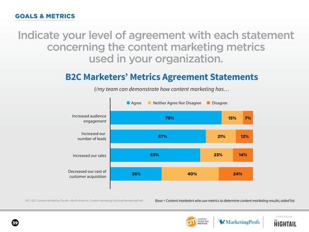 39 GOALS & METRICS 2017 B2C Content Marketing Trends—North America: Content Marketing Institute/MarketingProfs Indicate yo...