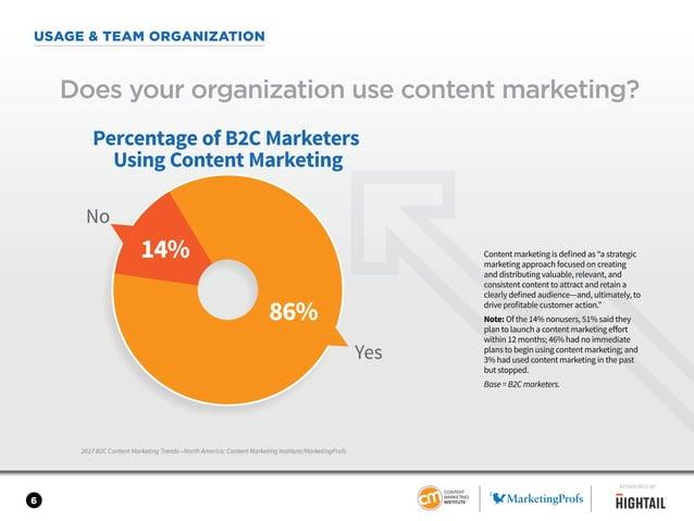 6 USAGE & TEAM ORGANIZATION 2017 B2C Content Marketing Trends—North America: Content Marketing Institute/MarketingProfs Do...
