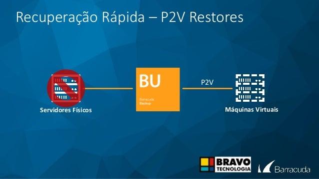 Barracuda Backup Solu 231 227 O Completa De Prote 231 227 O De Dados E