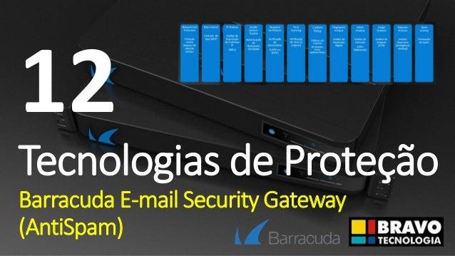 12 Tecnologias de Proteção Barracuda E-mail Security Gateway (AntiSpam)