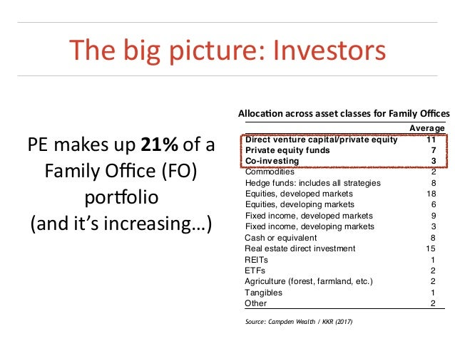 Private Equity 1.0 - Introduction to Family Offices