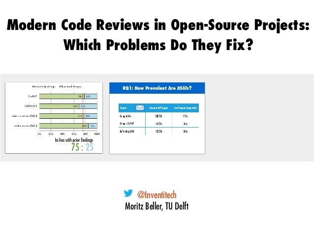 Modern Code Reviews in Open-Source Projects: Which Problems Do They Fix?