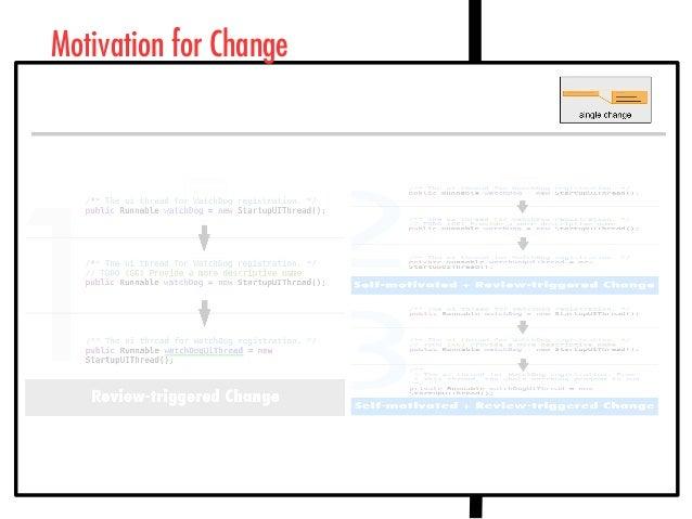 78-90% Motivation for Change