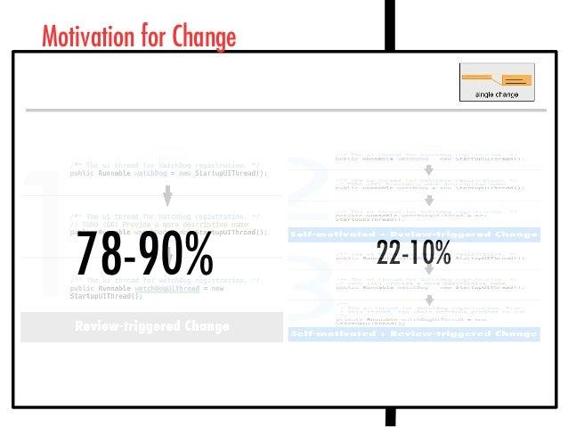 78-90% Motivation for Change 22-10%