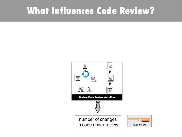 What Influences Code Review? > 2,800 changes > 970 tasks