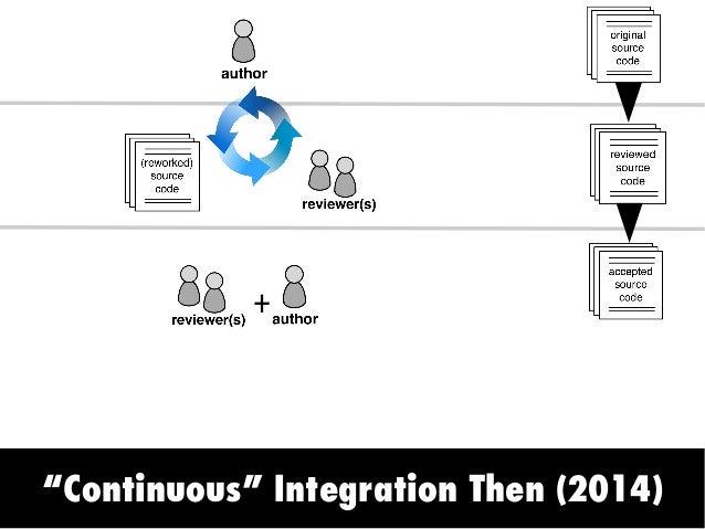 """Continuous"" Integration Then (2014) +"