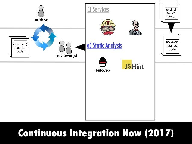 Continuous Integration Now (2017) + a) Static Analysis b) Dynamic Analysis CI Services