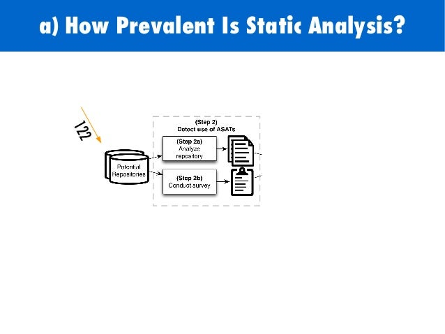 122 122 a) How Prevalent Is Static Analysis?