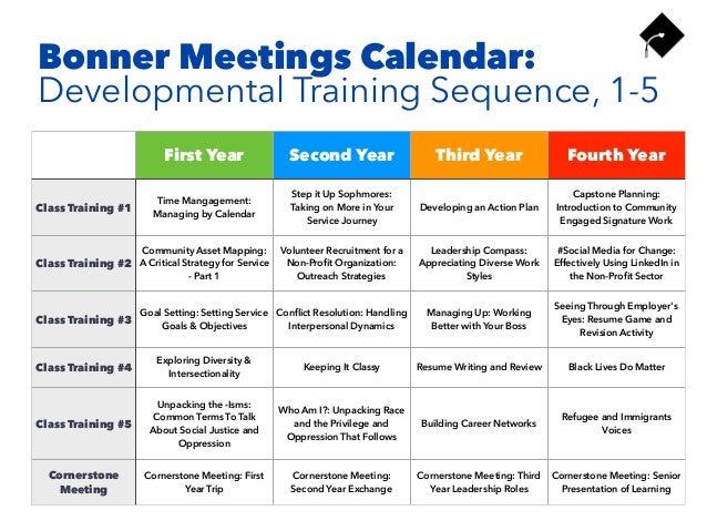 Organization Training Calendar : Bonner student development