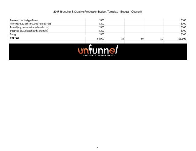 2018 Branding Creative Production Budget Excel Template
