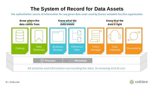 Glossary pdf data big