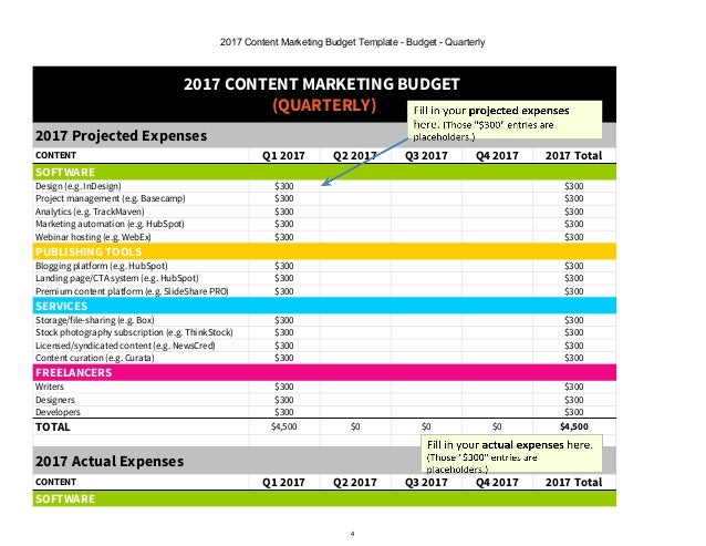 4 2017 content marketing budget template