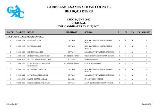 CARIBBEAN EXAMINATIONS COUNCIL HEADQUARTERS CSEC � JUNE 2017 REGIONAL TOP CANDIDATES BY SUBJECT TERRITORY SCHOOLRANK GRADE...