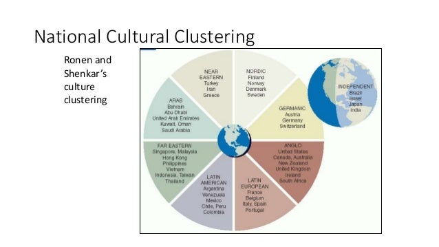 cultural differences and emotional intelligence essay Cultural intelligence essays: over 180,000 cultural intelligence essays, cultural intelligence term papers, cultural intelligence research paper, book reports 184 990 essays, term and research papers available for unlimited access  cultural intelligence emotional intelligence emotional intelligence emotional intelligence toward culture.