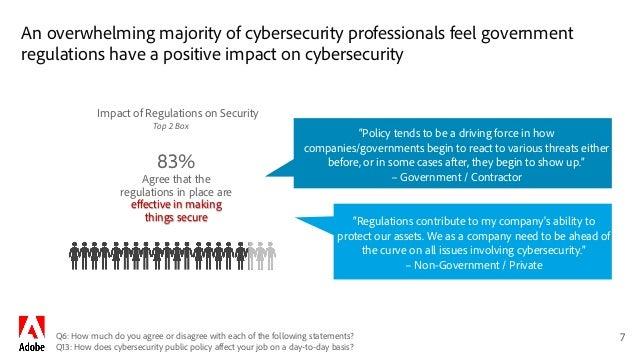 2018 Adobe Cybersecurity Survey