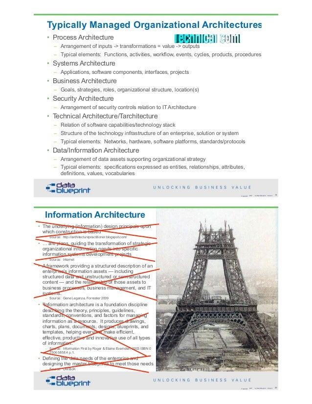 describe the application architecture and process