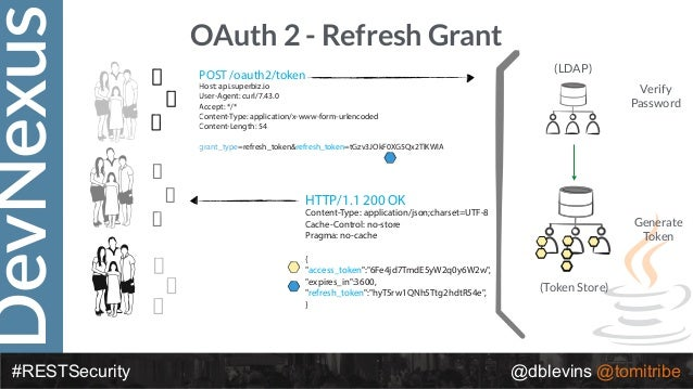 Oauth grant type refresh token : Loci token release australia