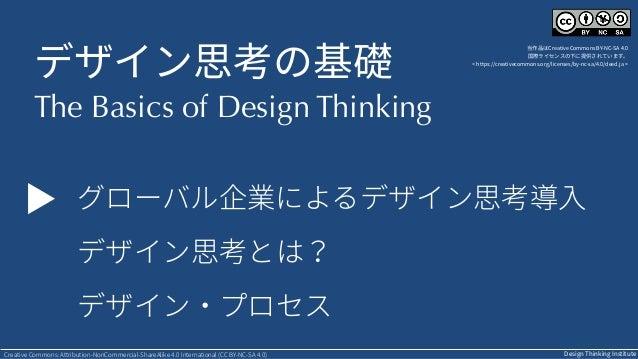 The Basics of Design Thinking