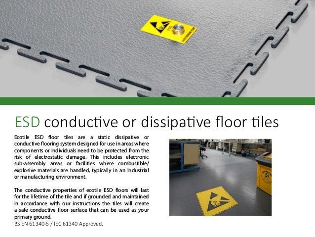 2017 Ecotile Industrial Flooring Interlocking Floor Tiles Company P